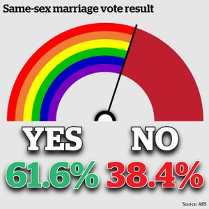 Episode 190: Reflections on the Yes Campaign from the Coalition Against Marriage