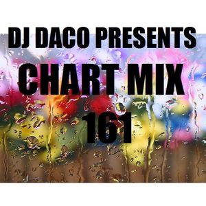 DJ DACO Chart Mix 161 (April 2016)
