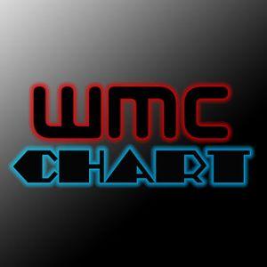 WMC '15 Chart 04.01.15