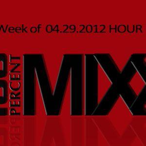 Week of 04.29.2012 Hour 1 Set 1,2&3 (The Golden Era, 80's & Lounge Mixx Sets)