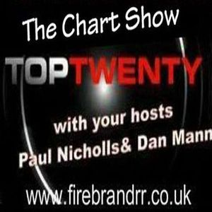 Firebrand Rock Radio Artist Chart Show - July 2014 with Dan Mann & Paul Nicholls