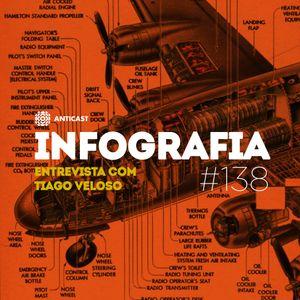 AntiCast 138 – Infografia - Entrevista Com Tiago Veloso