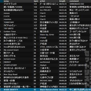 萌えキュンクラブ♯06