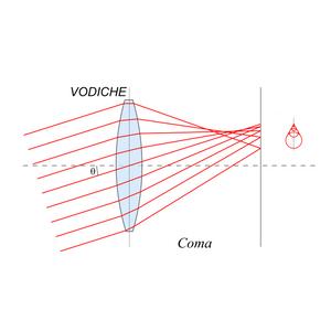Vodiche - Coma (Deep Tech House Set)