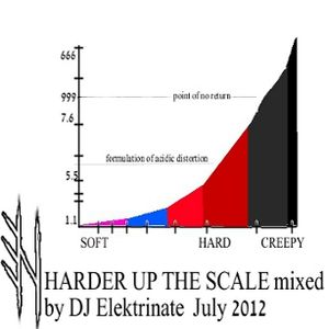 Harder Up The Scale July 2012