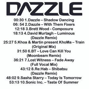 Dazzle's Weekly Forcast 07 2011