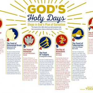 Feast of the Lord introduction by Apostle Paul Healiss