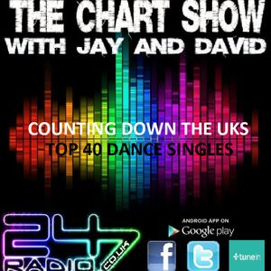 UK DANCE CHART with Jay & David (28th JUNE) !PLUS! COMPETITON HOUR with David