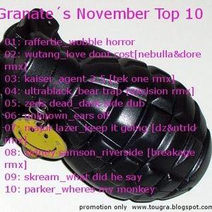 Granate November Top 10 Dubstep Mix