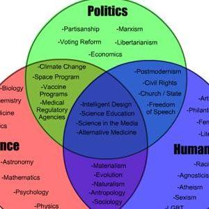 Reason, Science & Skepticism