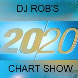 Rob's 20/20 chart show 26-03-2017