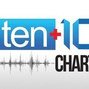 TEN TEN CHART - 9 MAIO 2015