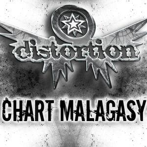 Chart Malagasy 01-03-2017