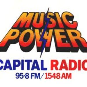 Nicky Horne: Capital Radio CFM April 1988