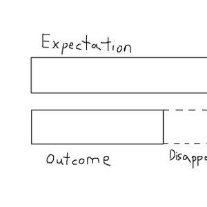 Expectations. Ignorance S01E05