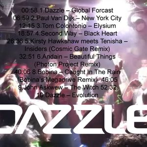 Dazzle's Weekly Forcast 18 2011