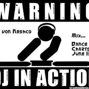 Nils von Neshco Dance-Chart Mix June 12