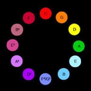 G.Synesthesia