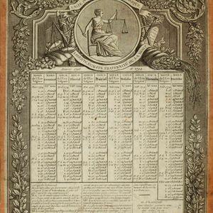 Le calendrier republicain partie 4