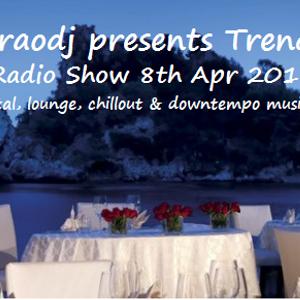 "salvoraodj present ""trend cafè"" - Radio Show  8th April 2016"
