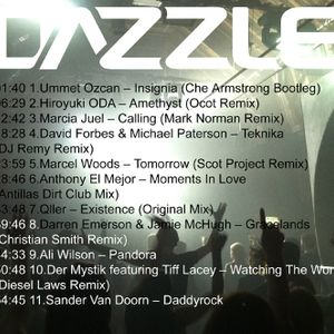 Dazzle's Weekly Forcast 17 2011