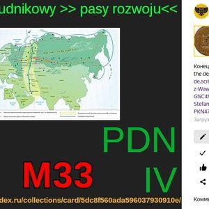Banasierepublik M33 Niebopolityka a SP von S.Kosiewski PDNIV Poprad na Slowacji I.Uralsko-Syberyjska