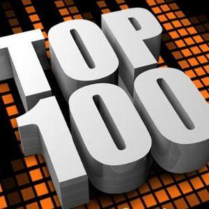 Gabox @ Yearmix 2013 TOP (40 - 27)
