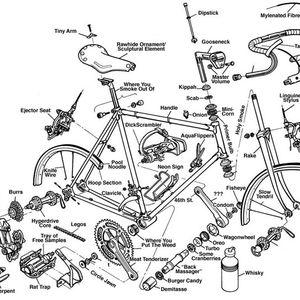 ELEKTROKNECHT - BICYCLE MECHANIC