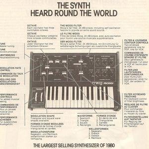 Beatwise Operation #6 (I ♥ synths) o7.o7.2o11