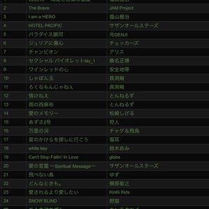 2016/11/16 ぷれめろ♪J-Pop・歌謡曲