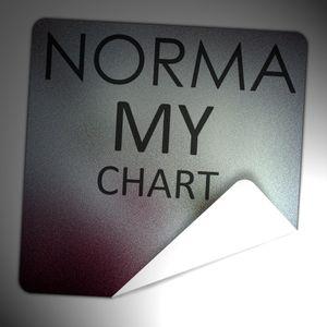 NORMA - My Chart for Revolution Radio (Vol_05)