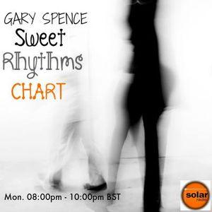 Gary Spence Sweet Rhythm Show Mon 21st Nov 2016 with Clif Payne
