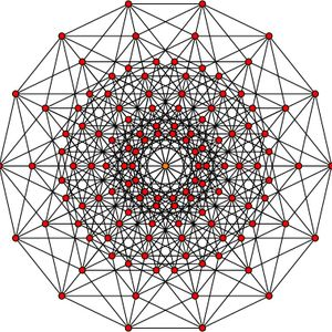 Polygon(e)