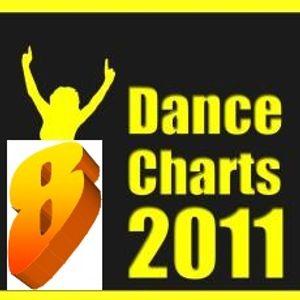 Dance Charts Selection 2011 Vol.8