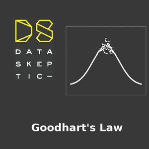 [MINI] Goodhart's Law