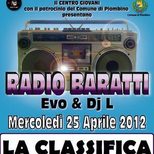 DjL - TOP10 Radio Baratti 2012