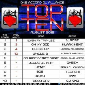 August Top 10 mixset