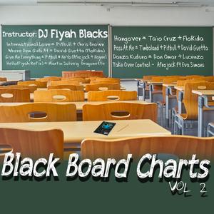 DJ FIYAH BLACKS FROM INNER CITY PRESENTS BLACKBOARD CHARTS VOL 2