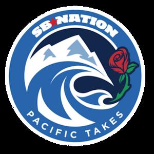 2016 Pac-12 Bowl Games - Part II