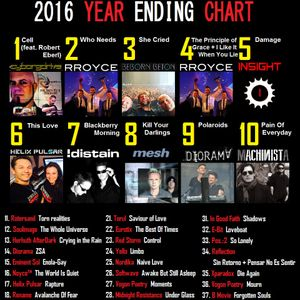Synthesize Me #204 - Chart 2016 - 01/01/2017 - Hour 1