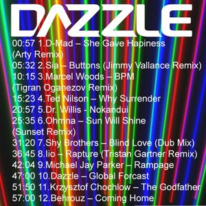 Dazzle's Weekly Forcast 15 2011