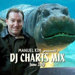 Manuel Kim DJ Charts June 2010