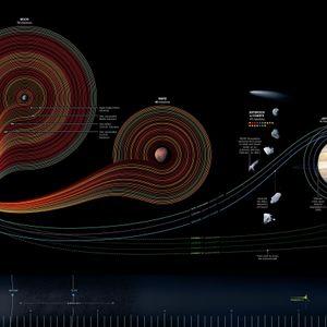 Interstellar Voyage