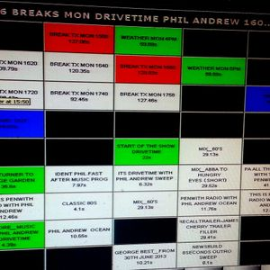 7th july 2014 phil andrew radio show on penwith 4-6pm edited