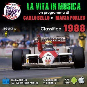 La Vita in Musica - puntata del 4 Gen 2018 - I singoli più venduti in Italia nel 1988