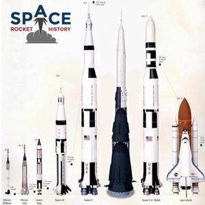 Space Rocket History #110 – Early Apollo Command Module Design
