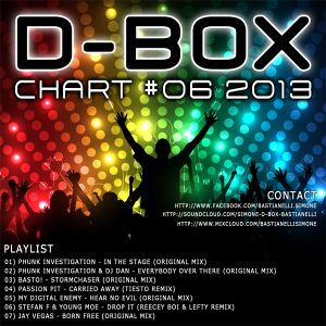 D-BOX Chart #06 2013