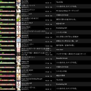 2017-10-22 SUN yukari tamura mix