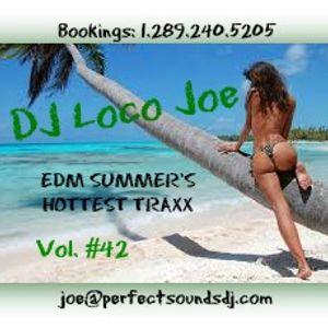 EDM/House Mix Vol. #45