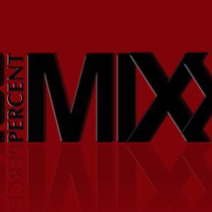 THE 100 PERCENT MIXX SHOW Week of 04.29.2012 (The Blockparty Mixx Set)